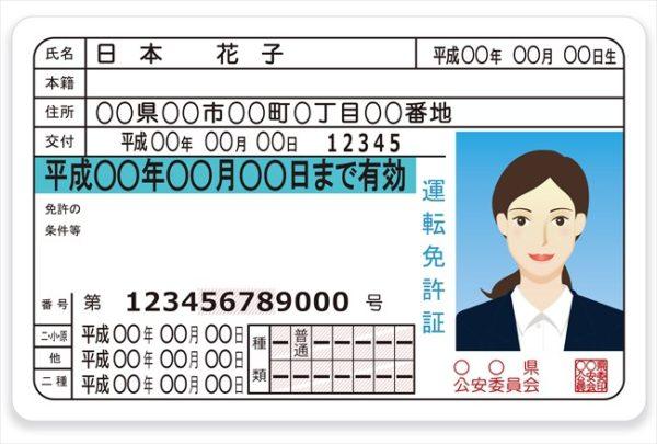 クレジットカード現金化で身分証が必要な理由を解説